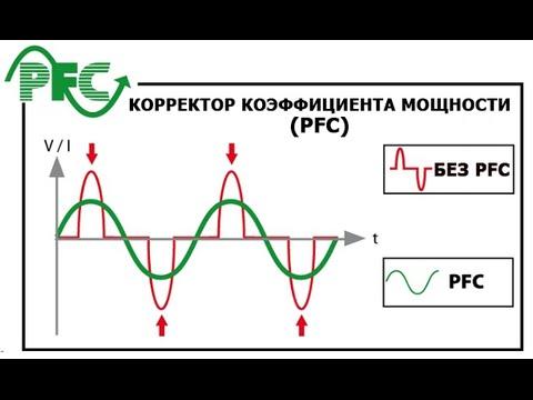 Корректор коэффициента мощности pfc