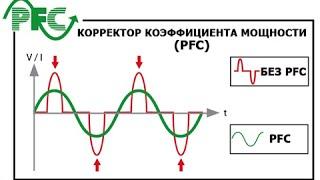 Коректори коефіцієнта потужності. PFC. (ч. 1)