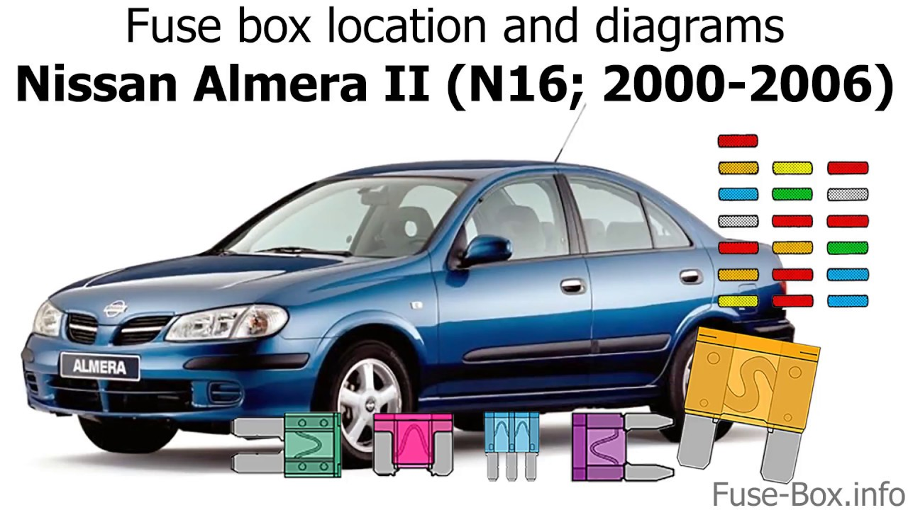 Fuse box location and diagrams: Nissan Almera II (N16; 2000-2006) Nissan Almera Fuse Box Diagram on