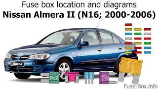 [EQHS_1162]  Fuse box location and diagrams: Nissan Almera II (N16; 2000-2006) - YouTube | Nissan Almera Central Locking Wiring Diagram |  | YouTube