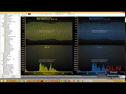 Introducing worlds best and fastest charting for visualizating your HFT  trading market data