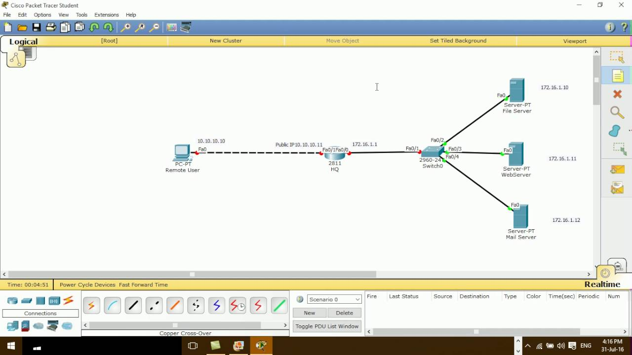 How to Configure VPN Remote Access+IPsec on Cisco Router#01