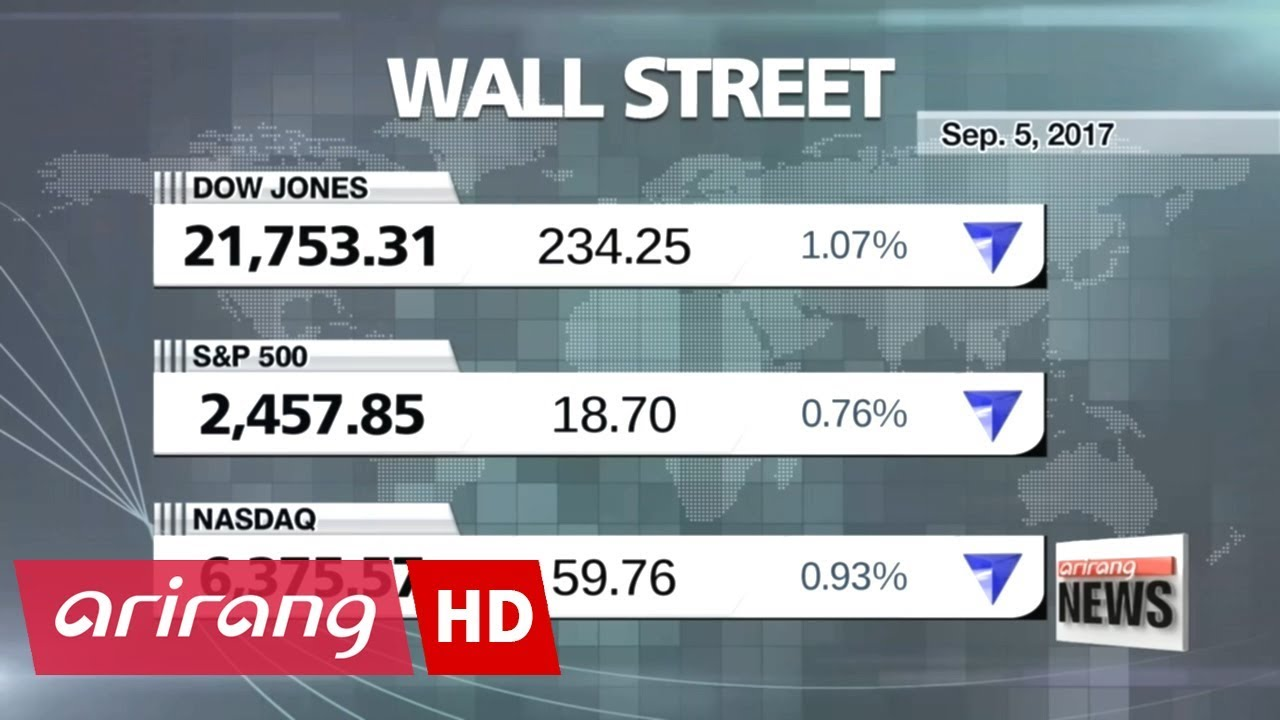Wall Street spooked by latest North Korea threat