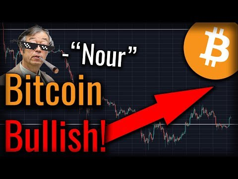 Bitcoin Inverse Head And Shoulders - Satoshi Speaks?!