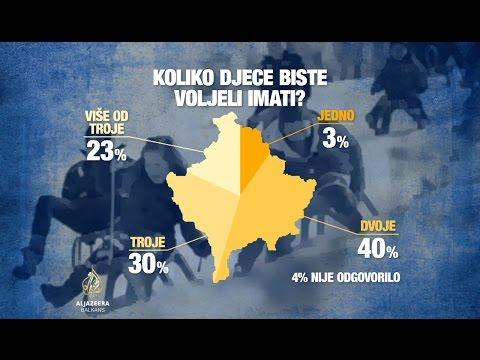 Alhemija/Alkemija Balkana: Kosovo - 7. epizoda