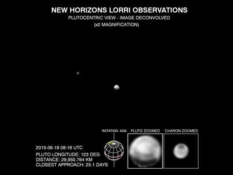 June 30, 2015, View of Pluto and Charon from New Horizons