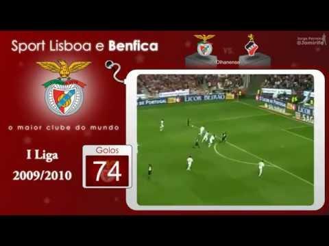 Todos os Golos do BENFICA na 1 Liga 2009/2010  (78 golos)