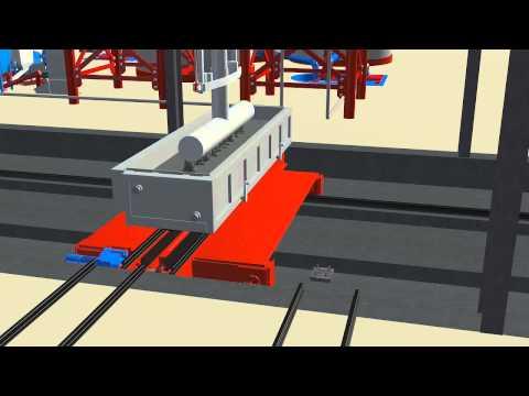 AAC Product Block Making Machine