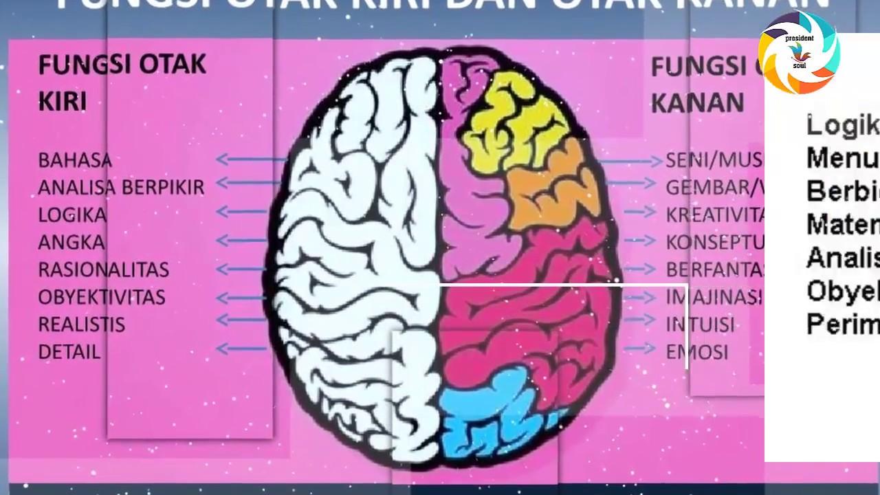 Ebook Flash Memory Otak Kanan