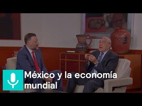 México y la economía mundial. Beneficios del TLCAN. Elecciones y economía - Es la hora de opinar