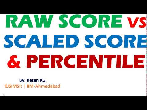CAT Raw Score vs Scaled & Percentile Calculation