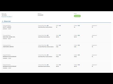"""""""The Well""""   Bridgecity"""