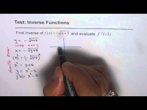 Test Inverse Square Root Function