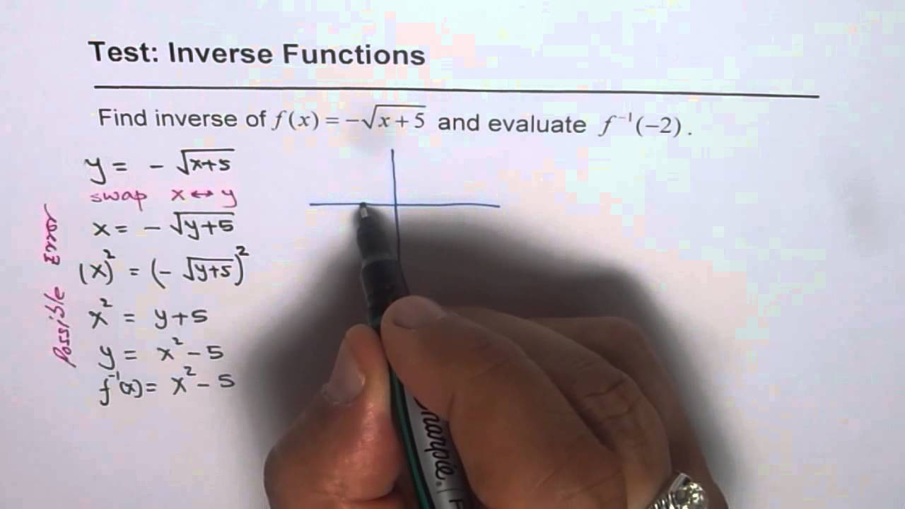 Test Inverse Square Root Function - YouTube