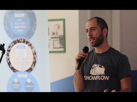 GDPR - Yali Sassoon - Snowplow Berlin Meetup #4