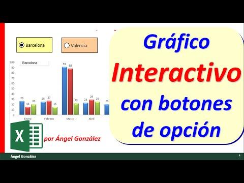 Grafico Interactivo Con Botones De Opción Para Panel De Control (dashboard). Excel