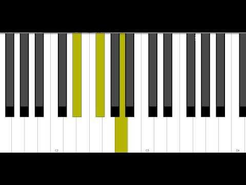 Eb Diminished Piano Chord