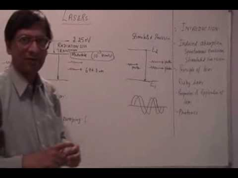 Lecture On LASER