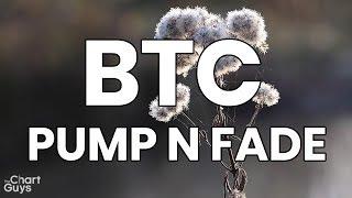 Bitcoin Ethereum Litecoin XRP BNB LINK MATIC Technical Analysis Chart 12/4/2019 by ChartGuys.com