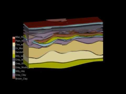 Geologic Modeling in EVS & MVS