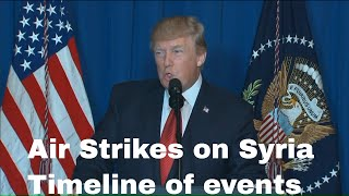 US air strikes on Syria lead to War with Russia