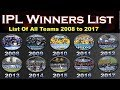 IPL 2018   IPL Winners   ipl winners list   ipl winners list from 2008 to 2016