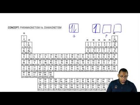 Understanding Paramagnetism & Diamagnetism