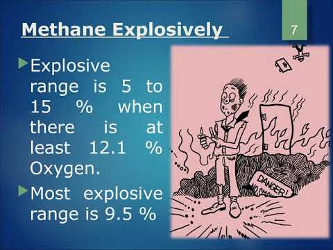 Properties of Methane Gas in gases environment , confine space, underground coal mines