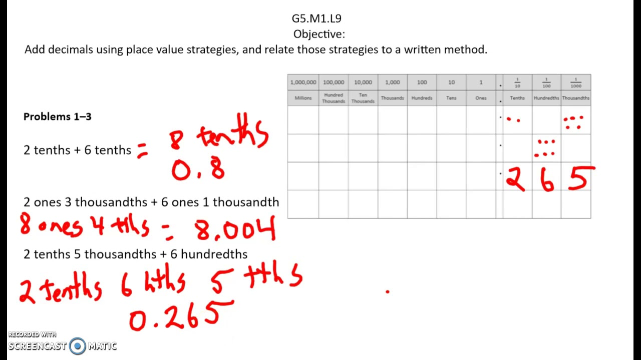 G5m1l9 adding decimals using a place value chart youtube l9 adding decimals using a place value chart nvjuhfo Image collections