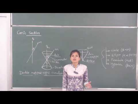 MATHS-XI-11-01 Conic section intro.(2016) Pradeep Kshetrapal channel