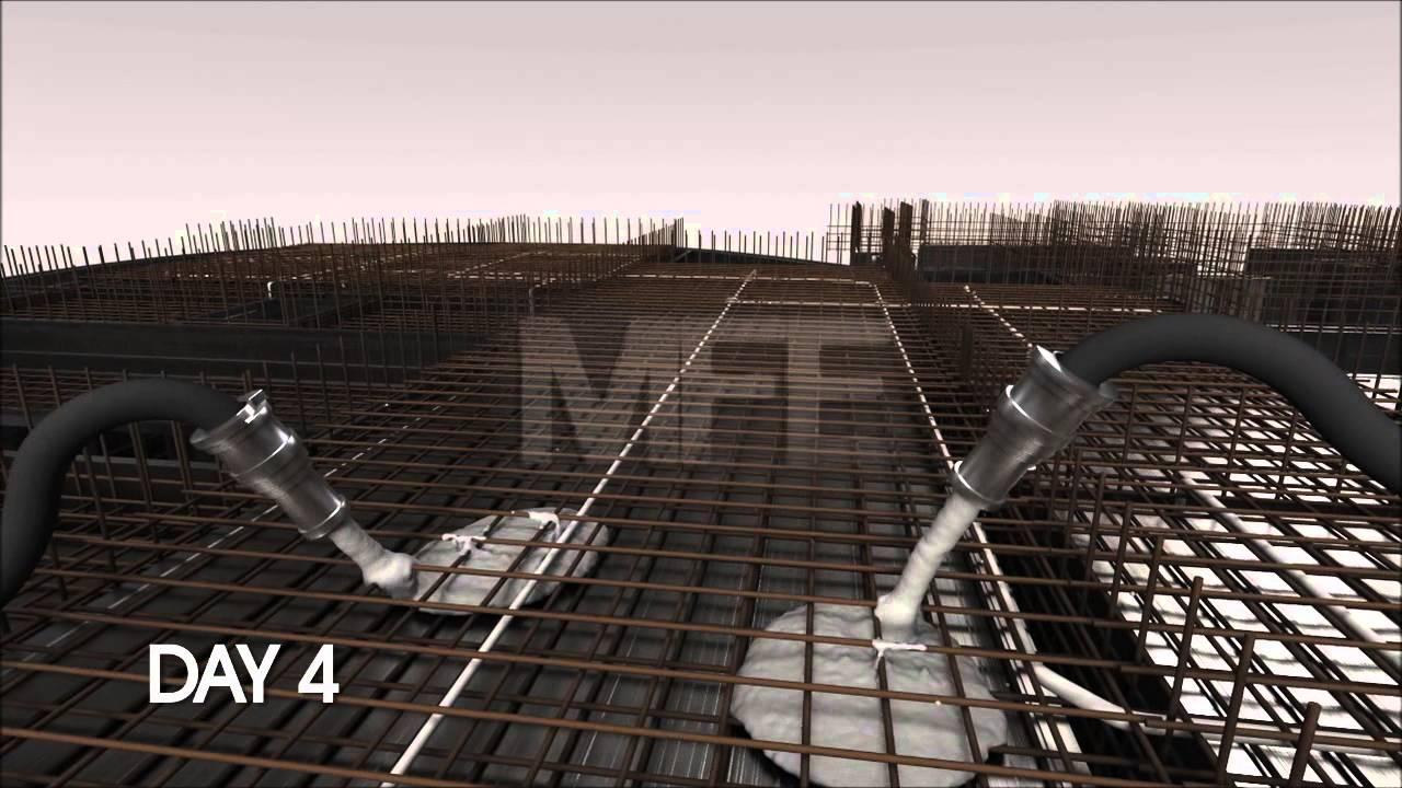 mivan technology video