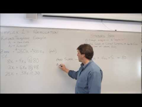Simplex Method Step 1 equations and formulation for a Standard Maximization Problem