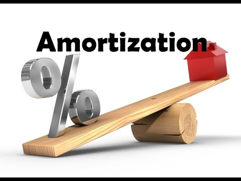 what-is-amortization?