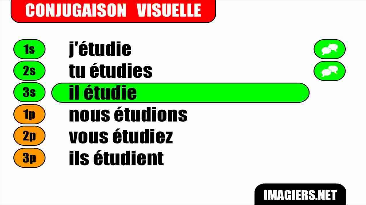 Conjugaison Indicatif Present Verbe Etudier Youtube