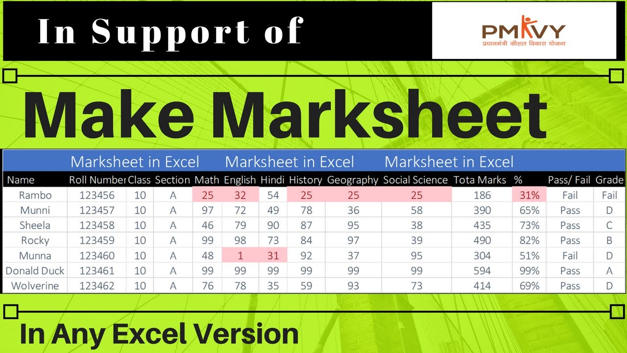 Make Marksheet In Excel Excel Social Science Microsoft Excel How to write formula for excel