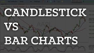 Candlestick Charts vs. Bar Charts Explained Simply In 3 Minutes