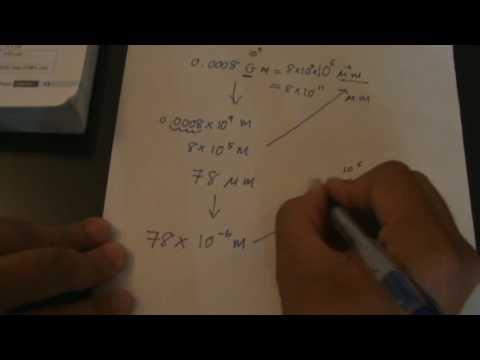 Conversion of Units & Prefixes 1