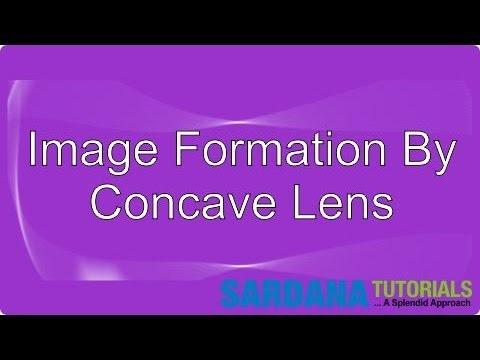 physics image formation by lenses Variety of lenses for image formation and spectroscopic measurement in this lab, you will study how images are formed through diffraction by thin lenses you will use two different kinds of lensesthin (figure 1): two bi-convex lenses and (converginga convex) -concave lens.