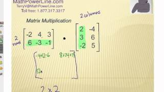 How to Understand Matrix Operations: Matrix Multiplication 1