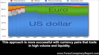 Profit from Trading Currencies