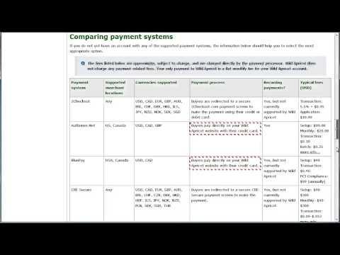 Choosing an online payment system
