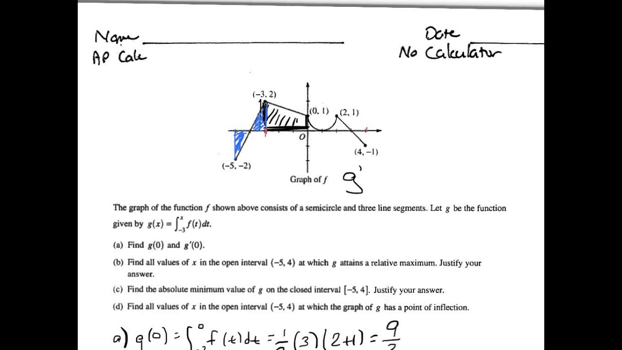 calculus ap ab question Ap calculus practice exam ab version - section i - part a calculators are not permitted on this portion of the exam 28 questions - 55 minutes 1) give f ( g (1)), given that.