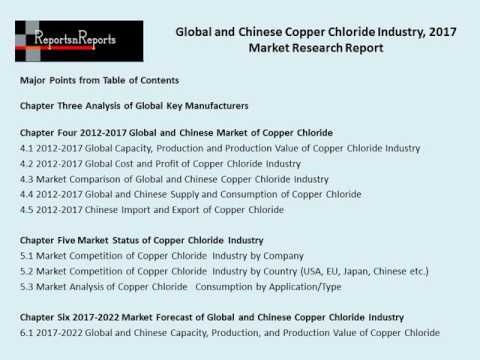 Global and Chinese Copper Chloride CAS 7447 39 4 Industry