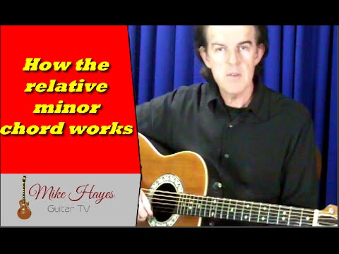 Guitar Chords: How the relative minor chord works - YouTube