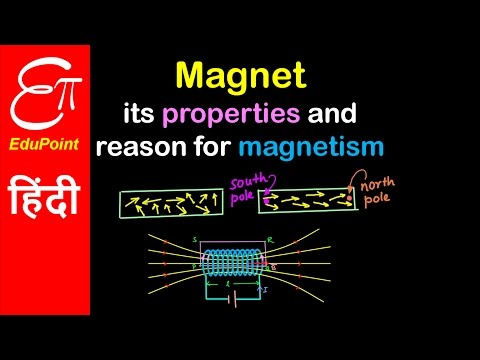 Magnet, its Properties and Magnetic domains | video in HINDI | EduPoint