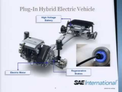 GreenZone Driving for Plug In Hybrid Electric Vehicles