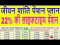 LIC Jeevan Shanti High Return Pension Policy | table 850