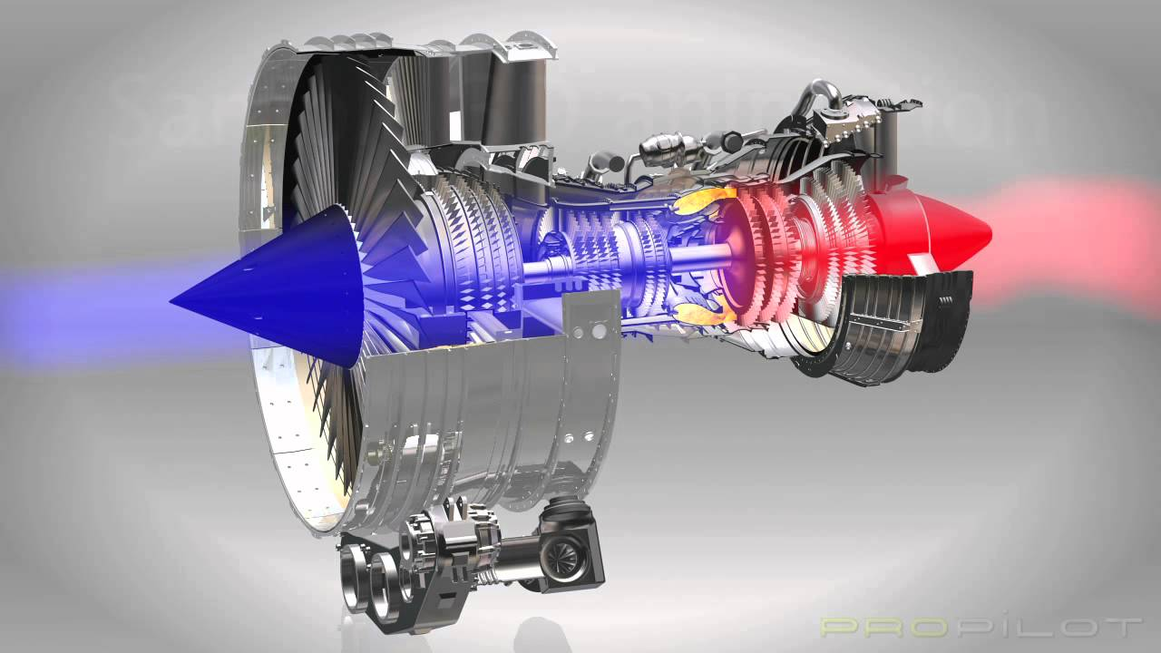 3D Jet Engine: Spinning up - draft 1 - YouTube