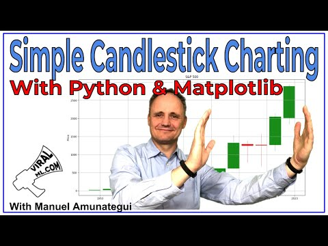 Simple Candlestick Charting in Python: Hands-On Market Analysis