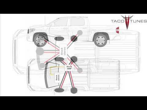 2014 2020 Toyota Tundra Stock Stereo Overview